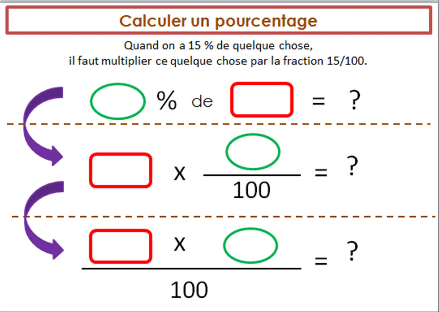 Comment calculer le pourcentage for Calcul de pourcentage de pente